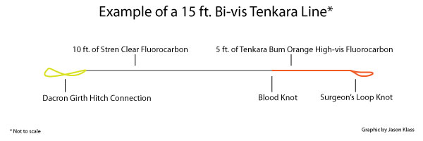 Bi-vis Tenkara Level Line