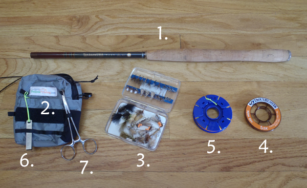 Contents of my Tenkara Car Kit (see corresponding numbers below)