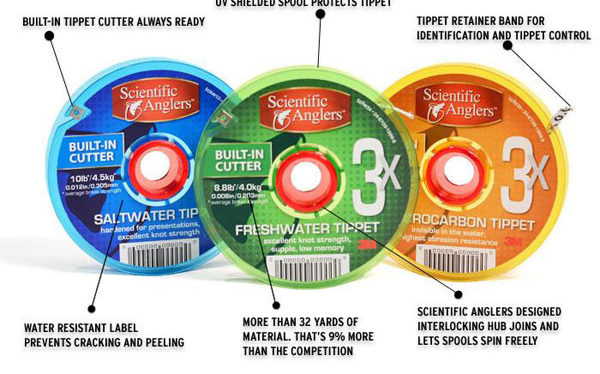 Scientific Anglers Tippet Spools