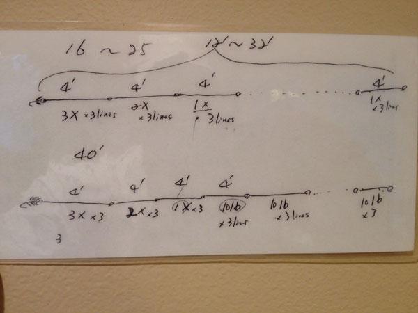 Eiji Yamakawa Furled Tenkara Line Formula