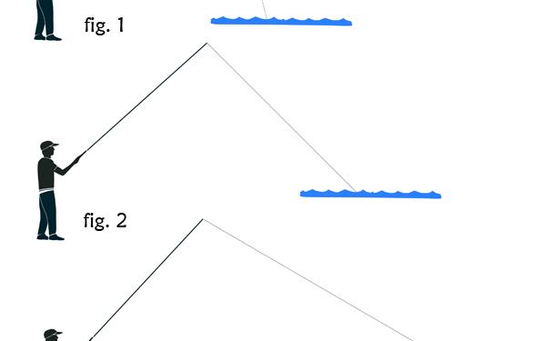 Tenkara Line Length